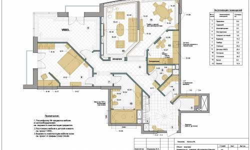 Планировочное решение интерьера и технический проект для ремонта