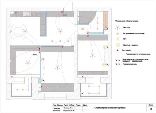 11 Схема управления освещением-min