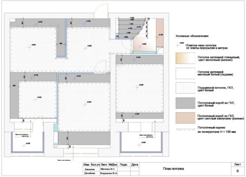 9 План потолка-min